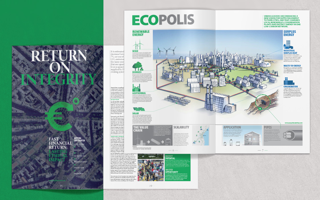 CBC Danfoss Ecopolis Spreads